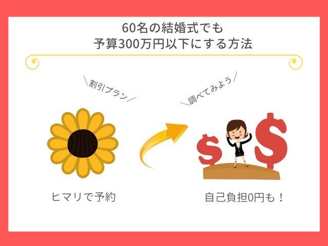 60名の結婚式でも予算300万円以下にする方法