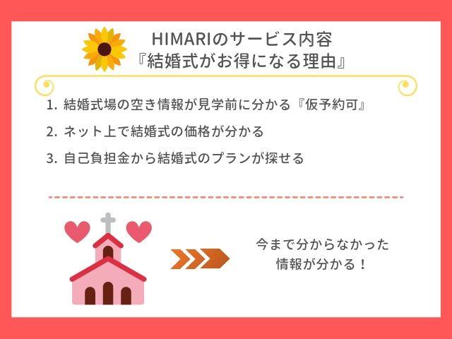 HIMARIのサービス内容について